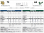 men_s_basketball:capturedata1315377.png