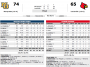 men_s_basketball:capturedata78.png